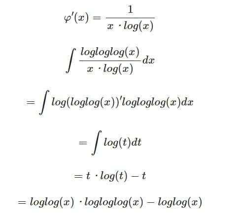 独学で大学数学の微分積分を勉強しています!