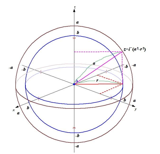 独学で大学数学の解析入門を勉強しています!