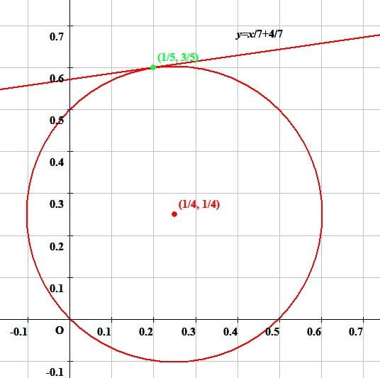 独学で大学数学の複素数を勉強しています!